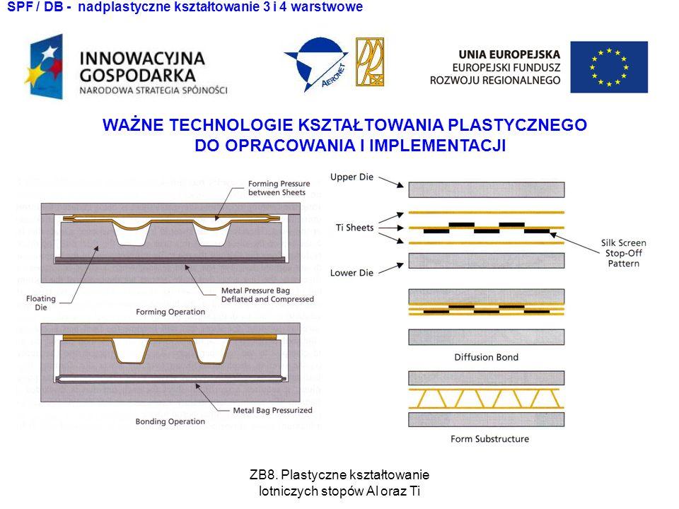 ZB8. Plastyczne kształtowanie lotniczych stopów Al oraz Ti SPF / DB - nadplastyczne kształtowanie 3 i 4 warstwowe WAŻNE TECHNOLOGIE KSZTAŁTOWANIA PLAS