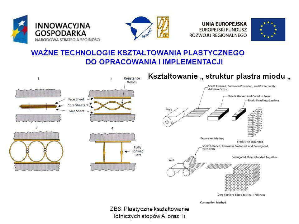 ZB8. Plastyczne kształtowanie lotniczych stopów Al oraz Ti WAŻNE TECHNOLOGIE KSZTAŁTOWANIA PLASTYCZNEGO DO OPRACOWANIA I IMPLEMENTACJI Kształtowanie s