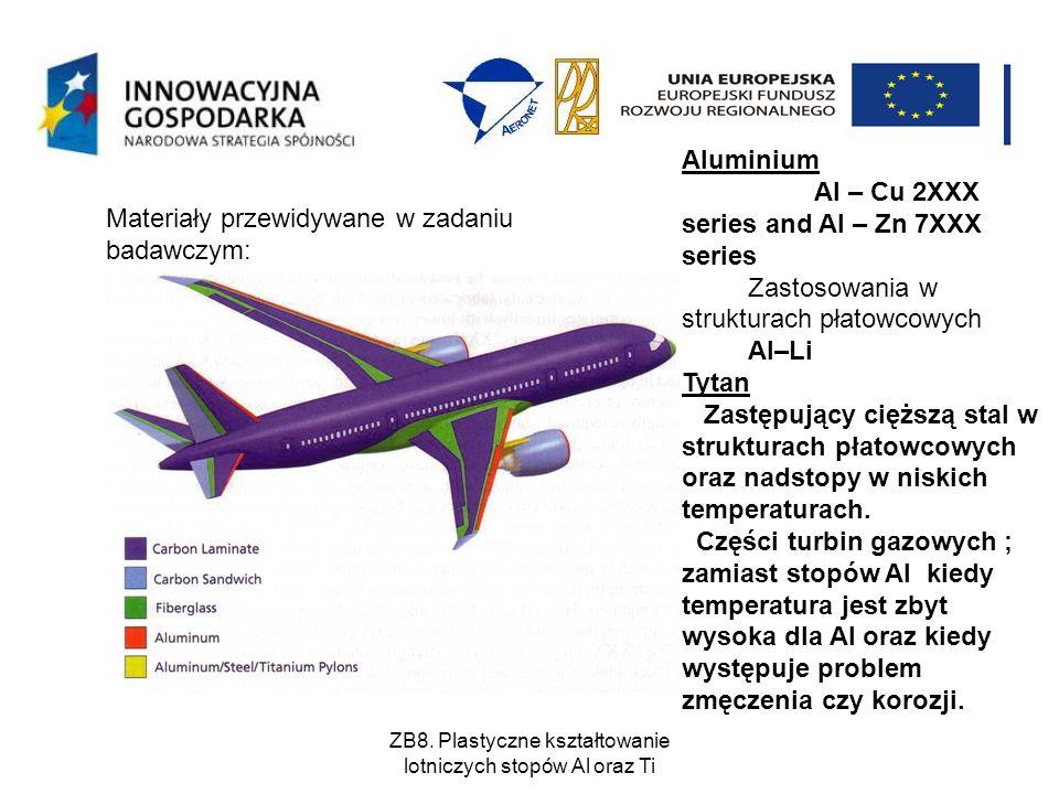 ZB8. Plastyczne kształtowanie lotniczych stopów Al oraz Ti Materiały przewidywane w zadaniu badawczym: Aluminium Al – Cu 2XXX series and Al – Zn 7XXX