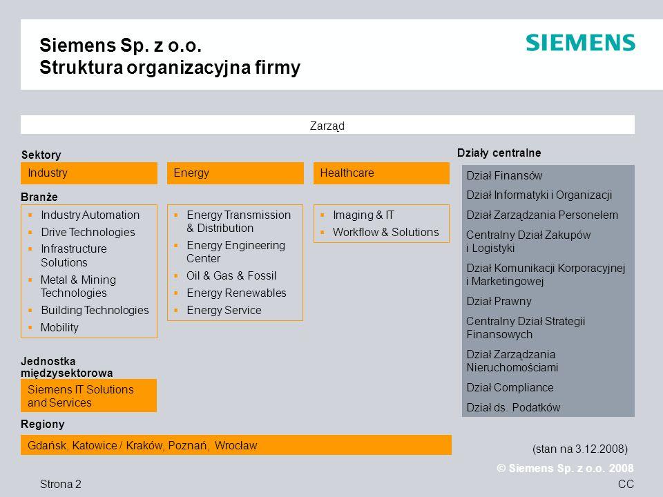 Strona 2 © Siemens Sp. z o.o. 2008 CC Siemens Sp. z o.o. Struktura organizacyjna firmy Zarząd Sektory HealthcareIndustry Siemens IT Solutions and Serv