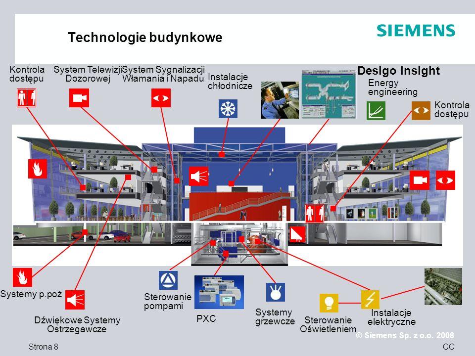 Strona 8 © Siemens Sp. z o.o. 2008 CC Technologie budynkowe System Telewizji Dozorowej Kontrola dostępu Energy engineering Kontrola dostępu Systemy p.