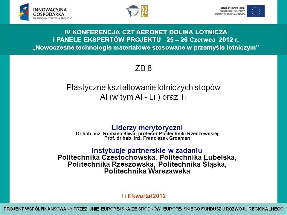 I i II kwartał 2012 IV KONFERENCJA CZT AERONET DOLINA LOTNICZA i PANELE EKSPERTÓW PROJEKTU 25 – 26 Czerwca 2012 r. Nowoczesne technologie materiałowe