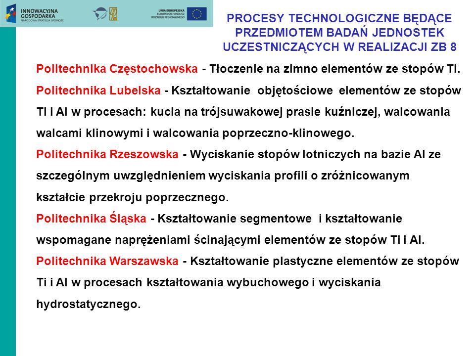 PROCESY TECHNOLOGICZNE BĘDĄCE PRZEDMIOTEM BADAŃ JEDNOSTEK UCZESTNICZĄCYCH W REALIZACJI ZB 8 Politechnika Częstochowska - Tłoczenie na zimno elementów