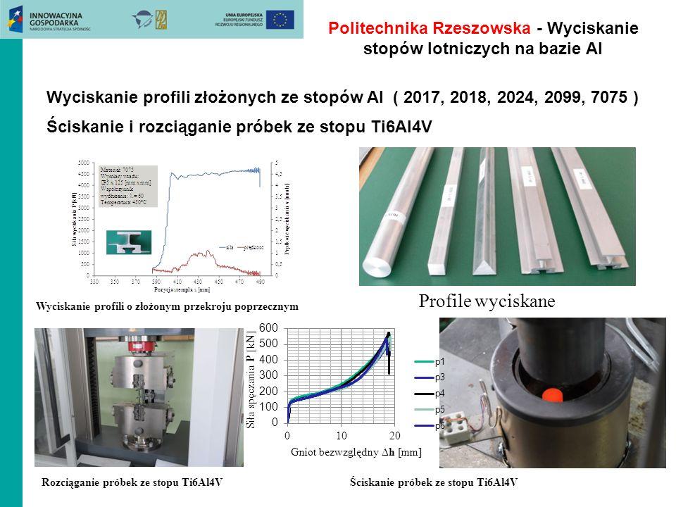 Politechnika Rzeszowska - Wyciskanie stopów lotniczych na bazie Al Wyciskanie profili złożonych ze stopów Al ( 2017, 2018, 2024, 2099, 7075 ) Ściskani