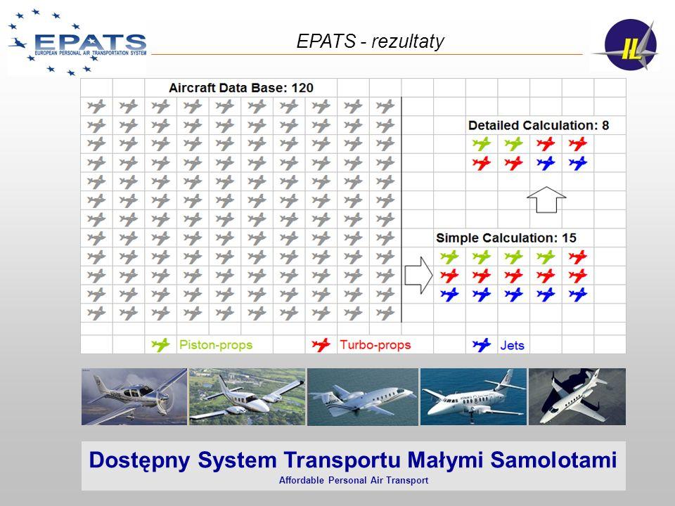 Dostępny System Transportu Małymi Samolotami Affordable Personal Air Transport EPATS - rezultaty