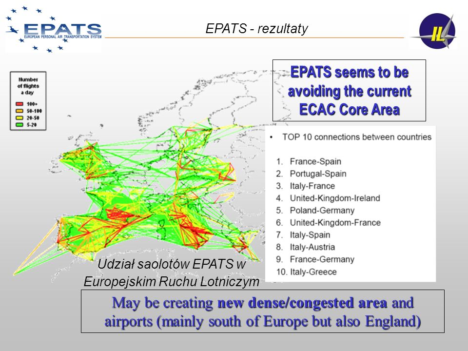 Udział saolotów EPATS w Europejskim Ruchu Lotniczym EPATS seems to be avoiding the current ECAC Core Area May be creating new dense/congested area and
