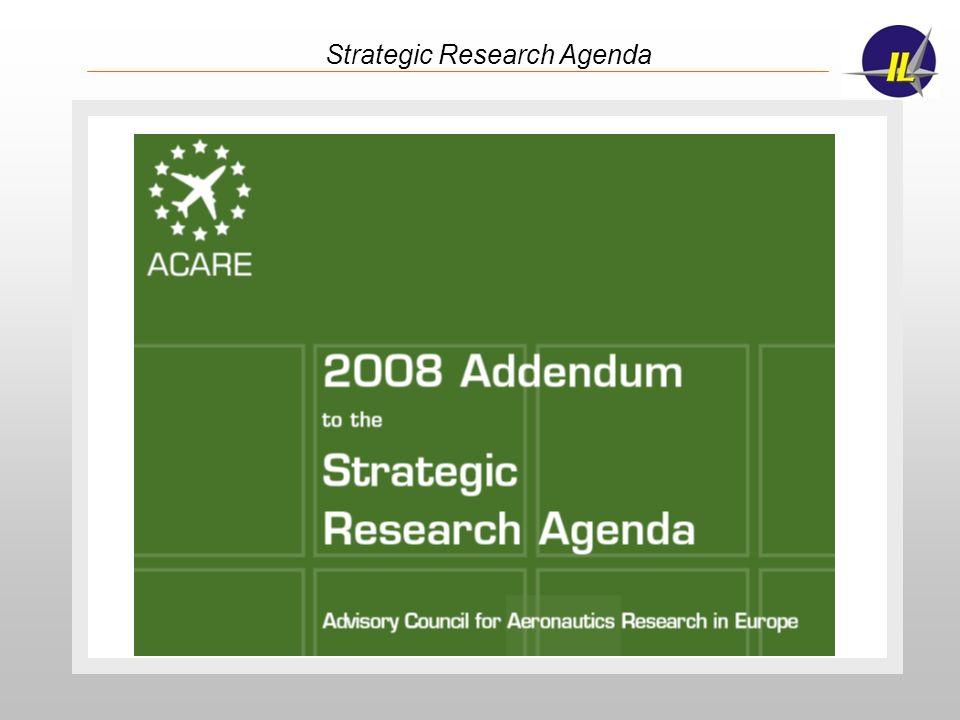 Strategic Research Agenda – Addendum 2008 Zmiany w obszarach: Środowisko – zwiększyć intensywność prac dotyczących wpływu na środowisko Alternatywne paliwa – rozważyć aspekty nowych i alternatywnych paliw Security – zwrócić uwagę na adaptacyjne systemy monitorowania zagrożeń ATM & GA – uwzględnić zwiększoną skalę ruchu airtaxi i personal air transport Eksploatacja – rozwinąć mechanizmy wspierające technologie eksploatacyjne i utrzymania zdatności Strategia – budować pozycję Europy przez rozwijanie strategicznej współpracy