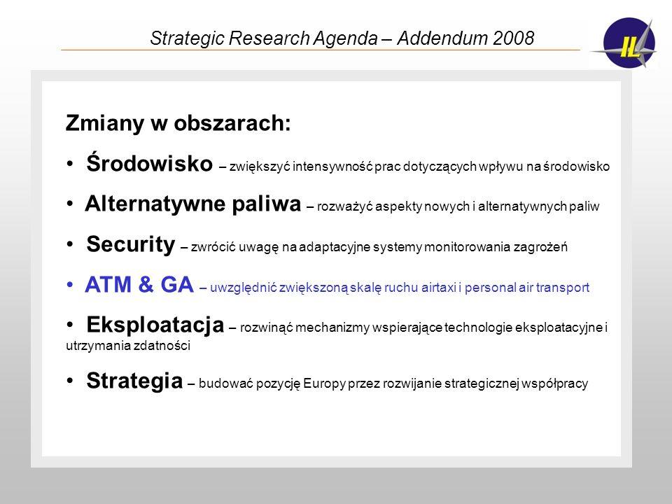Strategic Research Agenda – Addendum 2008 Zmiany w obszarach: Środowisko – zwiększyć intensywność prac dotyczących wpływu na środowisko Alternatywne p