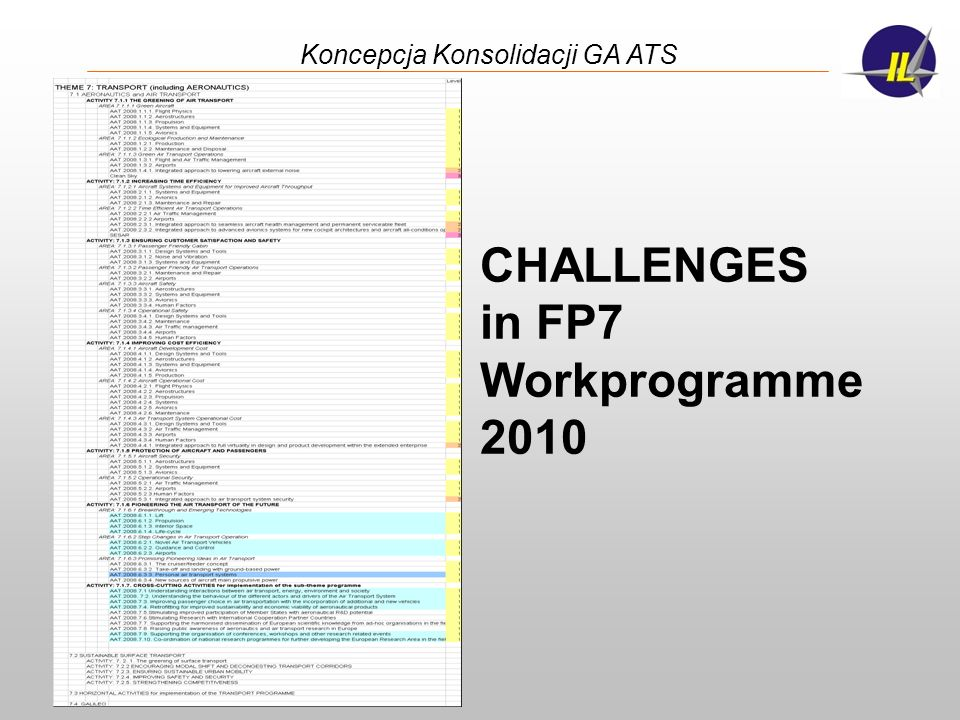 Koncepcja Konsolidacji GA ATS CHALLENGES in FP7 Workprogramme 2010