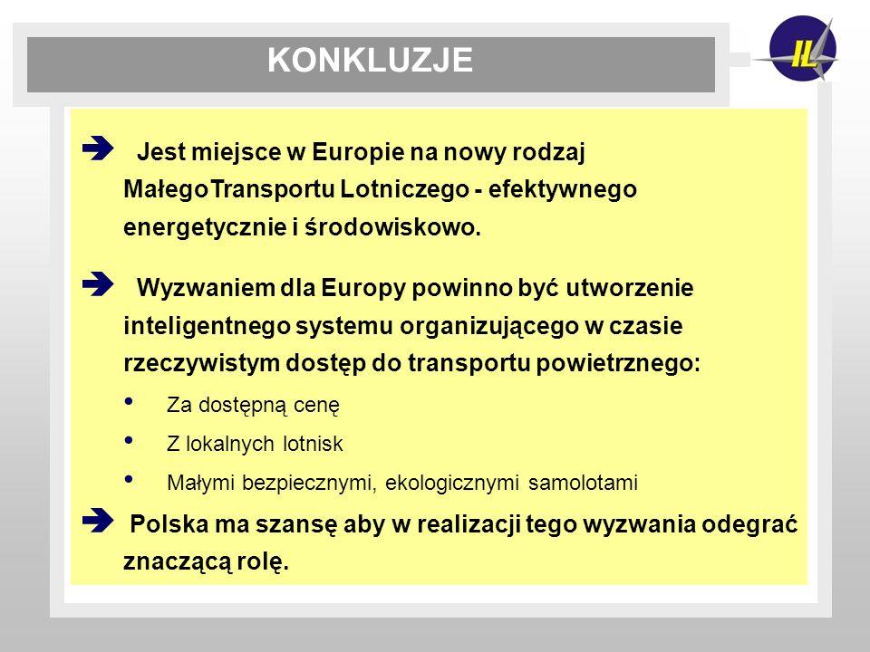 Dziękuję za uwagę! Polish General Aviation