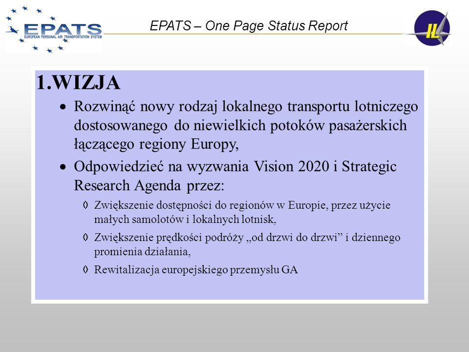 2.CELE Projektu State of Art europejskiego GA (baza danych samolotów, lotnisk, przemysłu) Identyfikacja Rynku na Lokalny Transport Lotniczy (formuła uogólnionych kosztów podróży, wartość czasu, przepływy z samochodów, liniowych samolotów) Oszacowanie wpływów na: ATM (relacje z SESAR), Infrastrukturę lotniskową, środowisko, Wymagania na samoloty.