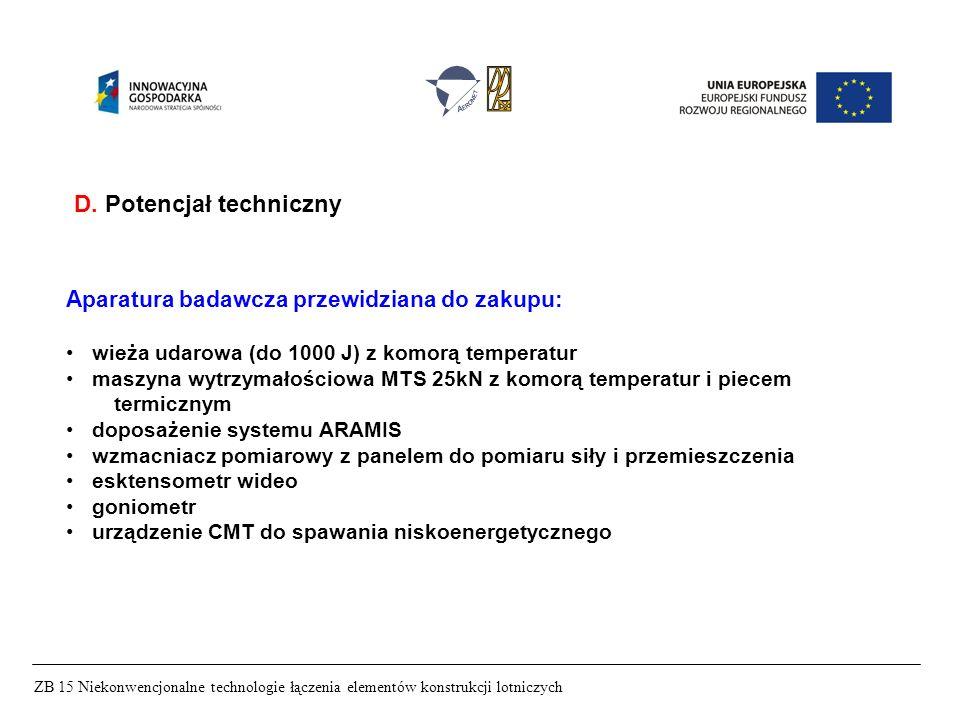 ZB 15 Niekonwencjonalne technologie łączenia elementów konstrukcji lotniczych D. Potencjał techniczny Aparatura badawcza przewidziana do zakupu: wieża