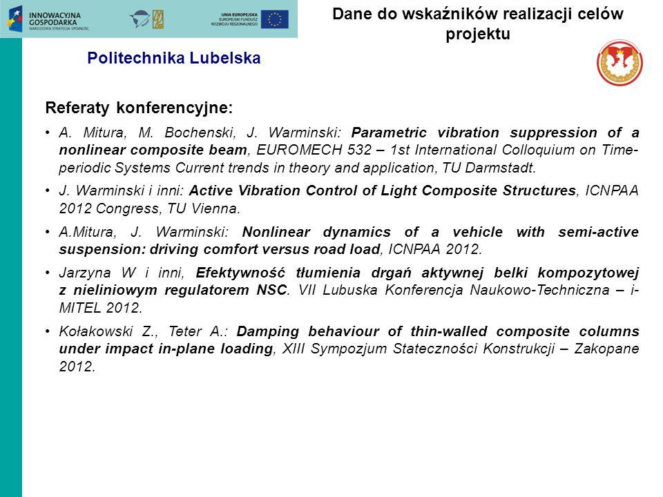 Referaty konferencyjne: A. Mitura, M. Bochenski, J. Warminski: Parametric vibration suppression of a nonlinear composite beam, EUROMECH 532 – 1st Inte