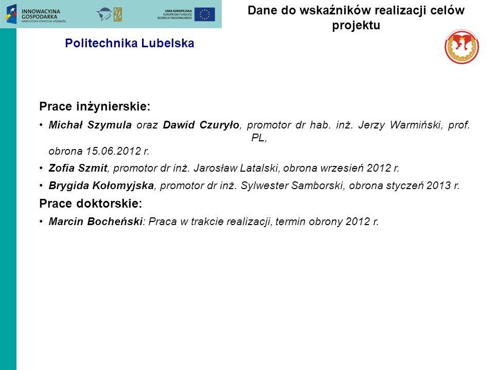 Prace inżynierskie: Michał Szymula oraz Dawid Czuryło, promotor dr hab. inż. Jerzy Warmiński, prof. PL, obrona 15.06.2012 r. Zofia Szmit, promotor dr