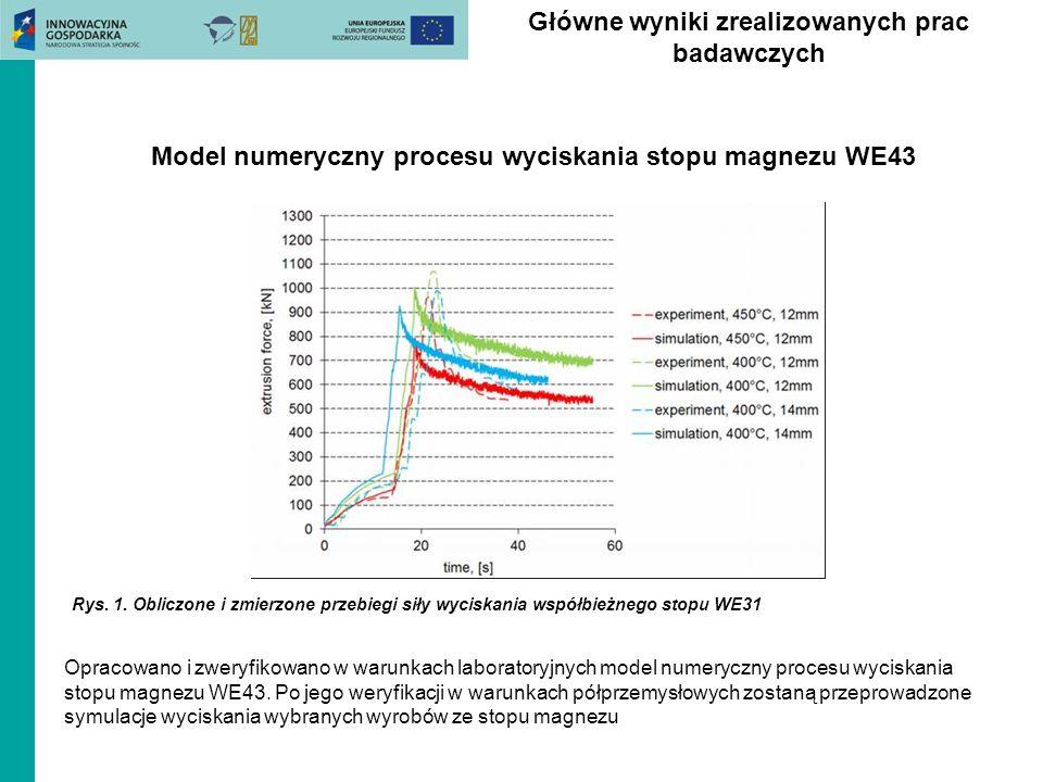 Główne wyniki zrealizowanych prac badawczych Rys. 1. Obliczone i zmierzone przebiegi siły wyciskania współbieżnego stopu WE31 Model numeryczny procesu