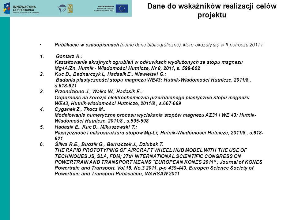 Dane do wskaźników realizacji celów projektu Publikacje w czasopismach (pełne dane bibliograficzne), które ukazały się w II półroczu 2011 r. 1. Gontar