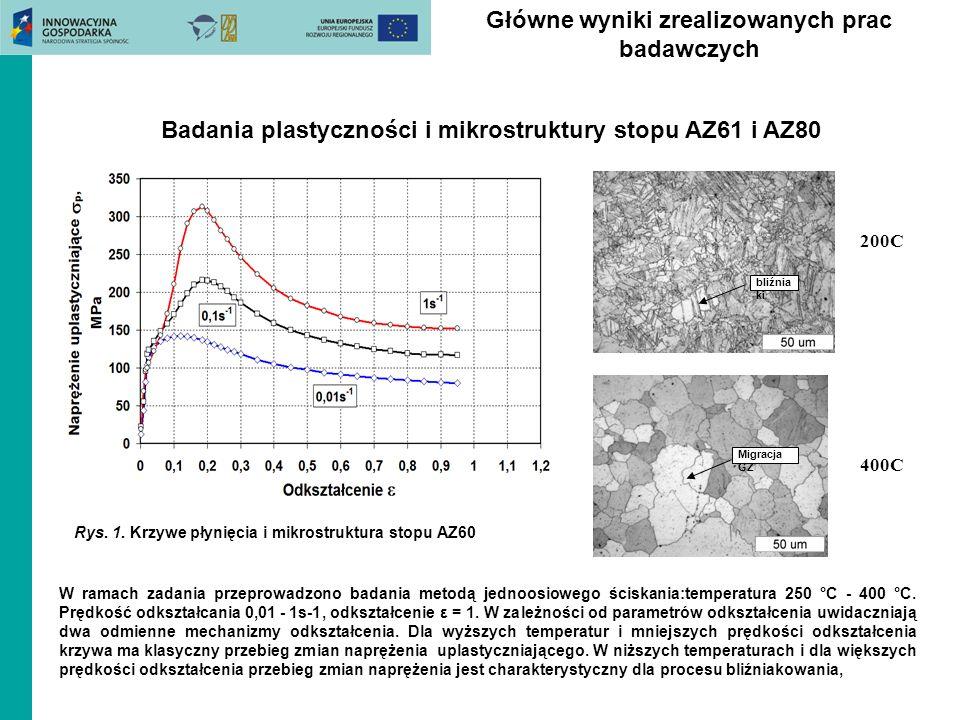 Główne wyniki zrealizowanych prac badawczych Rys. 1. Krzywe płynięcia i mikrostruktura stopu AZ60 Badania plastyczności i mikrostruktury stopu AZ61 i