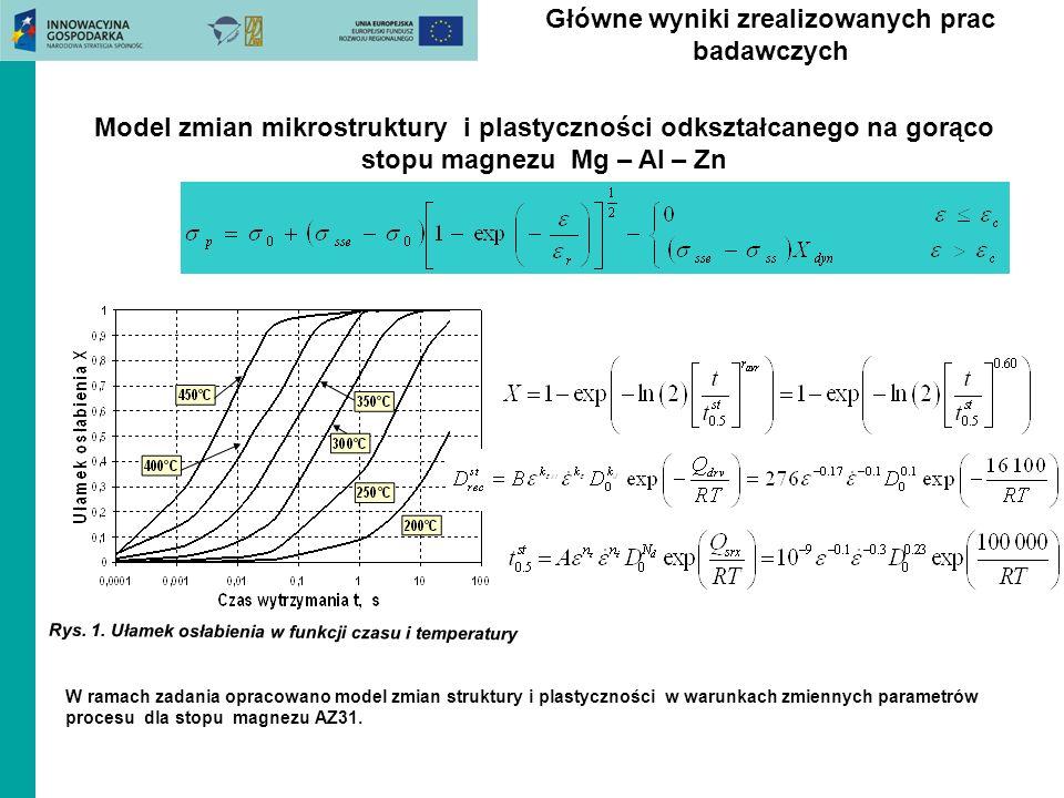 Główne wyniki zrealizowanych prac badawczych Rys. 1. Ułamek osłabienia w funkcji czasu i temperatury Model zmian mikrostruktury i plastyczności odkszt