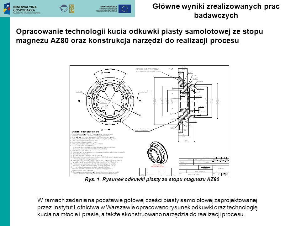 Główne wyniki zrealizowanych prac badawczych Opracowanie technologii kucia odkuwki piasty samolotowej ze stopu magnezu AZ80 oraz konstrukcja narzędzi