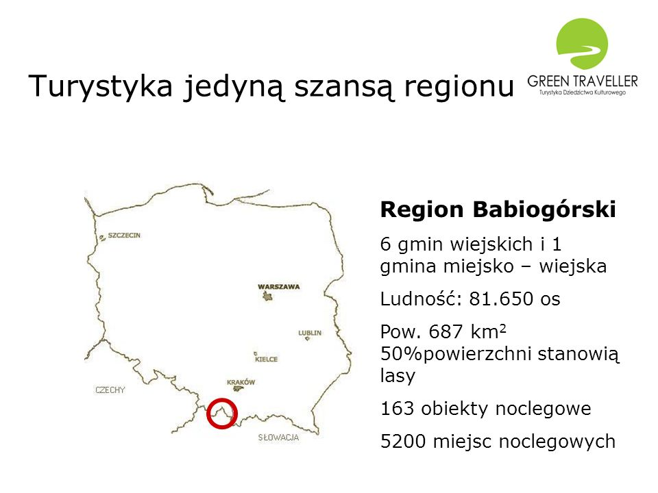 Turystyka jedyną szansą regionu Region Babiogórski 6 gmin wiejskich i 1 gmina miejsko – wiejska Ludność: 81.650 os Pow. 687 km 2 50%powierzchni stanow