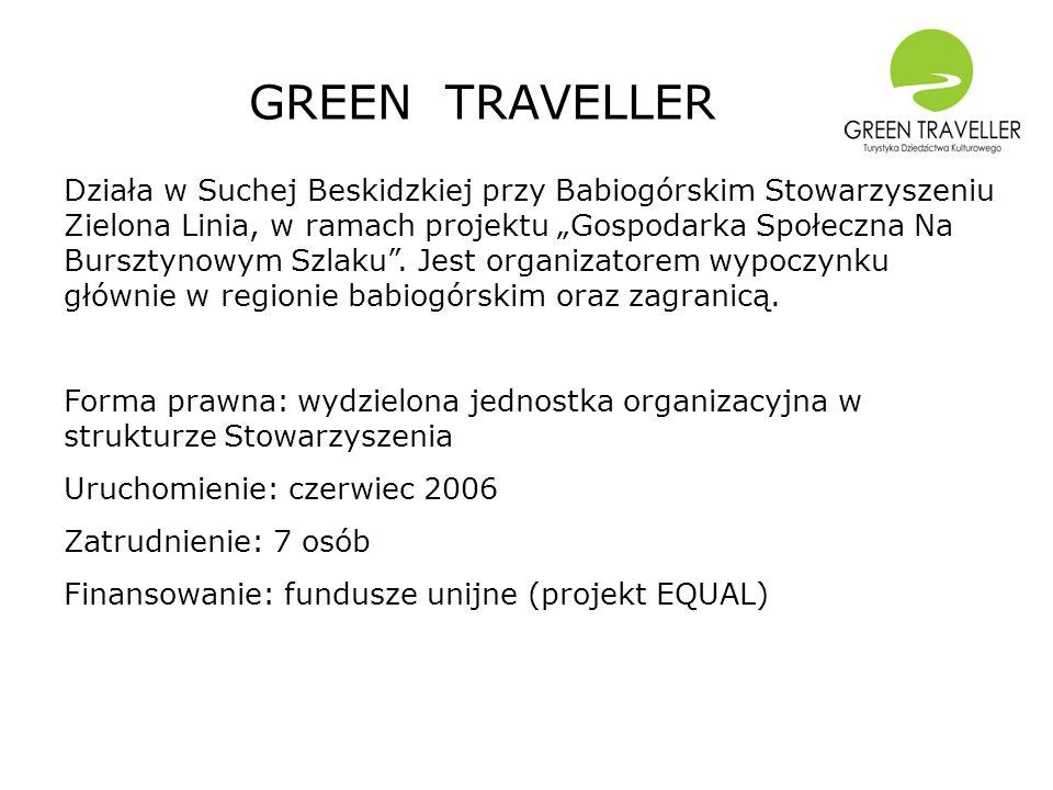 Działa w Suchej Beskidzkiej przy Babiogórskim Stowarzyszeniu Zielona Linia, w ramach projektu Gospodarka Społeczna Na Bursztynowym Szlaku.