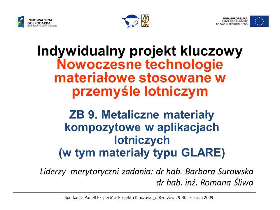 Indywidualny projekt kluczowy Nowoczesne technologie materiałowe stosowane w przemyśle lotniczym ZB 9.