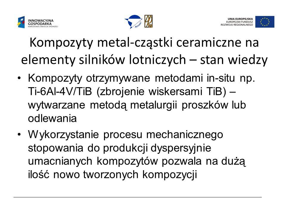 Kompozyty metal-cząstki ceramiczne na elementy silników lotniczych – stan wiedzy Kompozyty otrzymywane metodami in-situ np.