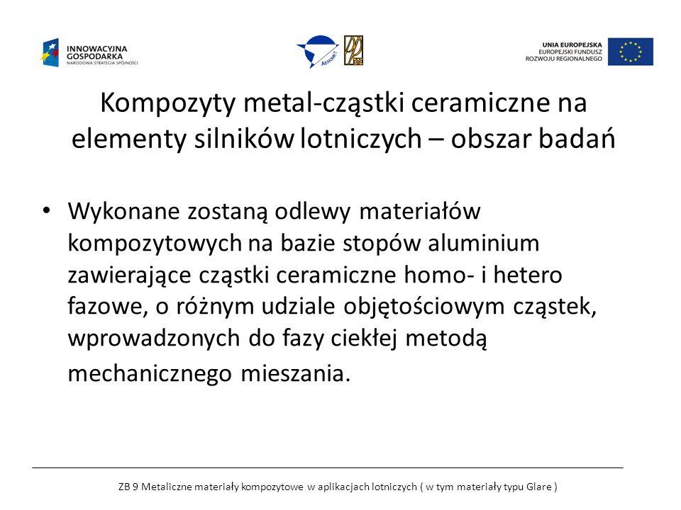 Kompozyty metal-cząstki ceramiczne na elementy silników lotniczych – obszar badań Wykonane zostaną odlewy materiałów kompozytowych na bazie stopów aluminium zawierające cząstki ceramiczne homo- i hetero fazowe, o różnym udziale objętościowym cząstek, wprowadzonych do fazy ciekłej metodą mechanicznego mieszania.