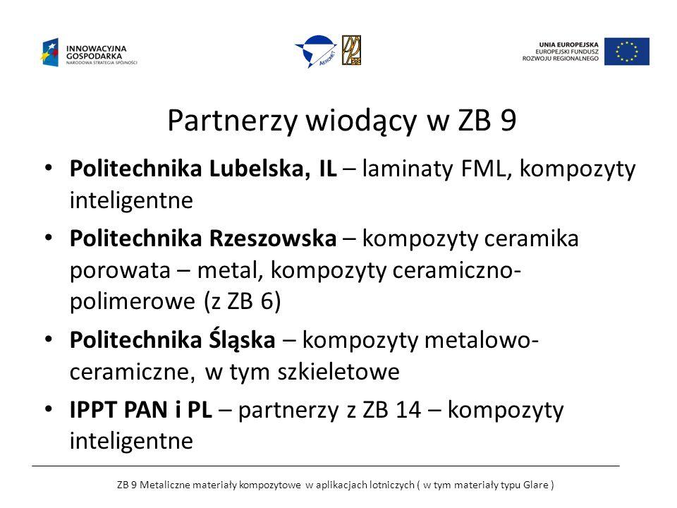 Partnerzy wiodący w ZB 9 Politechnika Lubelska, IL – laminaty FML, kompozyty inteligentne Politechnika Rzeszowska – kompozyty ceramika porowata – metal, kompozyty ceramiczno- polimerowe (z ZB 6) Politechnika Śląska – kompozyty metalowo- ceramiczne, w tym szkieletowe IPPT PAN i PL – partnerzy z ZB 14 – kompozyty inteligentne ZB 9 Metaliczne materiały kompozytowe w aplikacjach lotniczych ( w tym materiały typu Glare )
