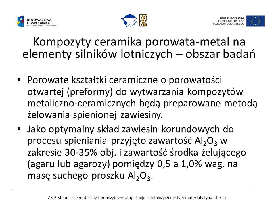 Kompozyty ceramika porowata-metal na elementy silników lotniczych – obszar badań Porowate kształtki ceramiczne o porowatości otwartej (preformy) do wytwarzania kompozytów metaliczno-ceramicznych będą preparowane metodą żelowania spienionej zawiesiny.