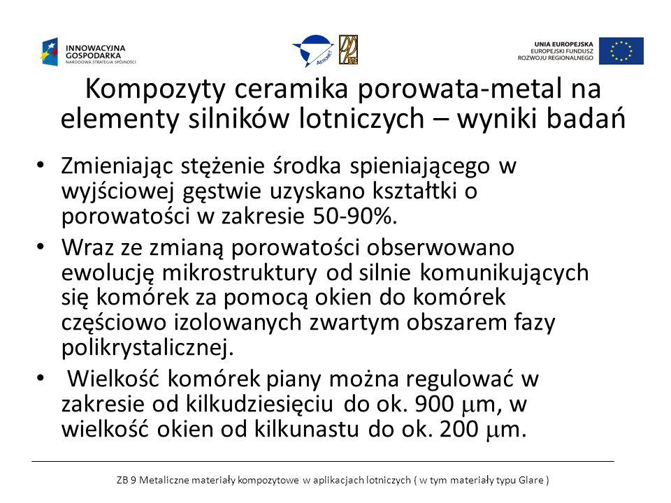 Kompozyty ceramika porowata-metal na elementy silników lotniczych – wyniki badań Zmieniając stężenie środka spieniającego w wyjściowej gęstwie uzyskano kształtki o porowatości w zakresie 50-90%.