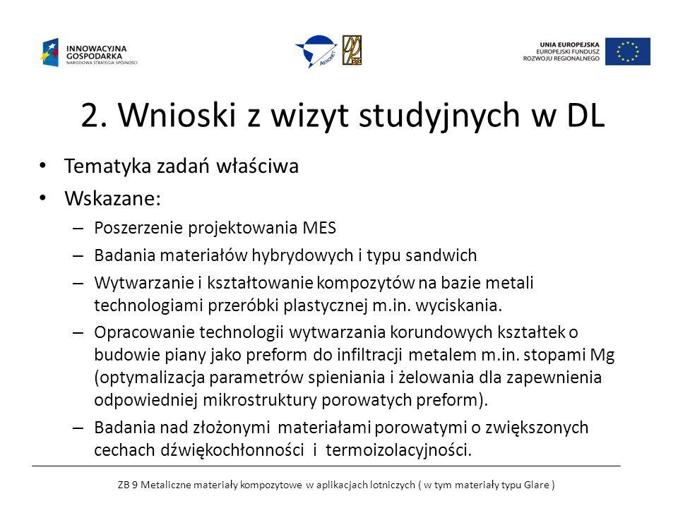 2. Wnioski z wizyt studyjnych w DL Tematyka zadań właściwa Wskazane: – Poszerzenie projektowania MES – Badania materiałów hybrydowych i typu sandwich
