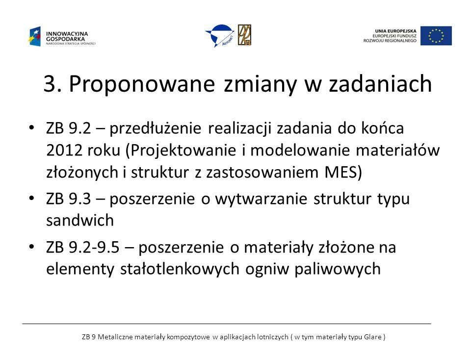 3. Proponowane zmiany w zadaniach ZB 9.2 – przedłużenie realizacji zadania do końca 2012 roku (Projektowanie i modelowanie materiałów złożonych i stru