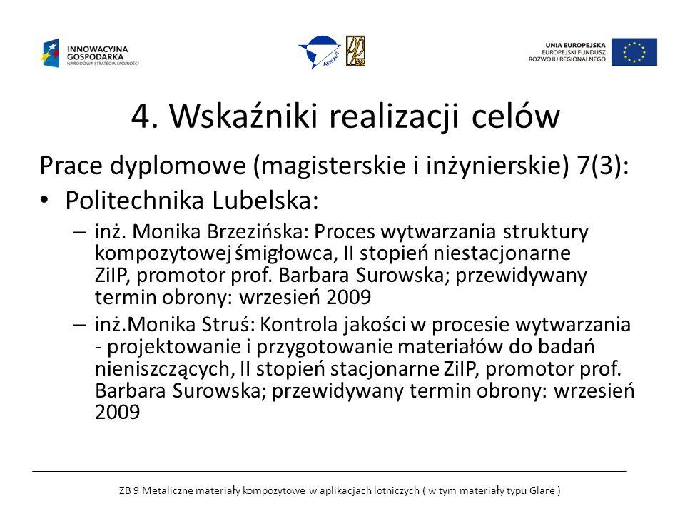 4. Wskaźniki realizacji celów Prace dyplomowe (magisterskie i inżynierskie) 7(3): Politechnika Lubelska: – inż. Monika Brzezińska: Proces wytwarzania