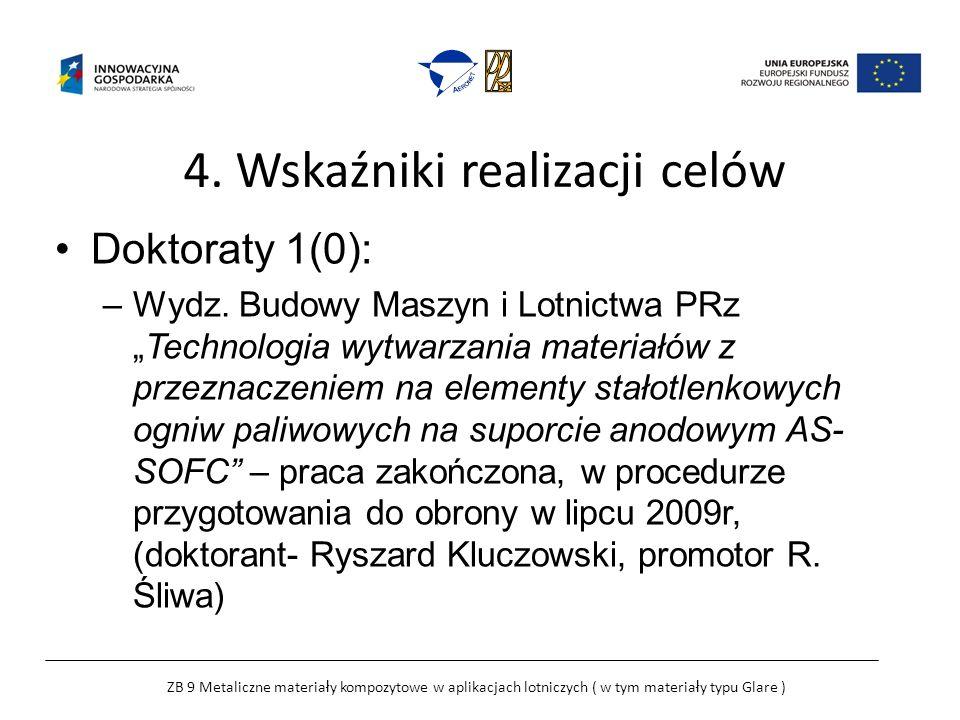 4. Wskaźniki realizacji celów Doktoraty 1(0): –Wydz.