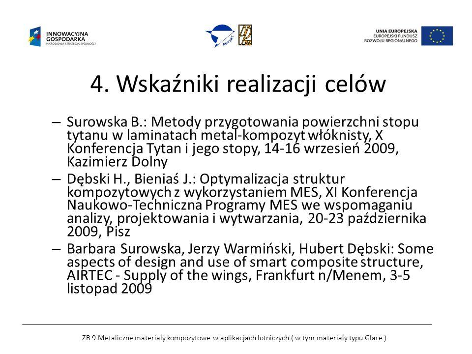 4. Wskaźniki realizacji celów – Surowska B.: Metody przygotowania powierzchni stopu tytanu w laminatach metal-kompozyt włóknisty, X Konferencja Tytan
