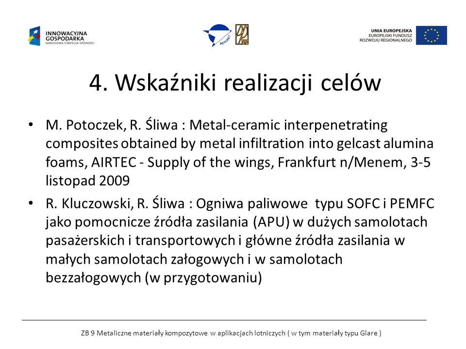 4. Wskaźniki realizacji celów M. Potoczek, R.