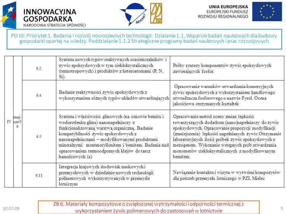 PO IG: Priorytet 1.Badania i rozwój nowoczesnych technologii: Działanie 1.1.