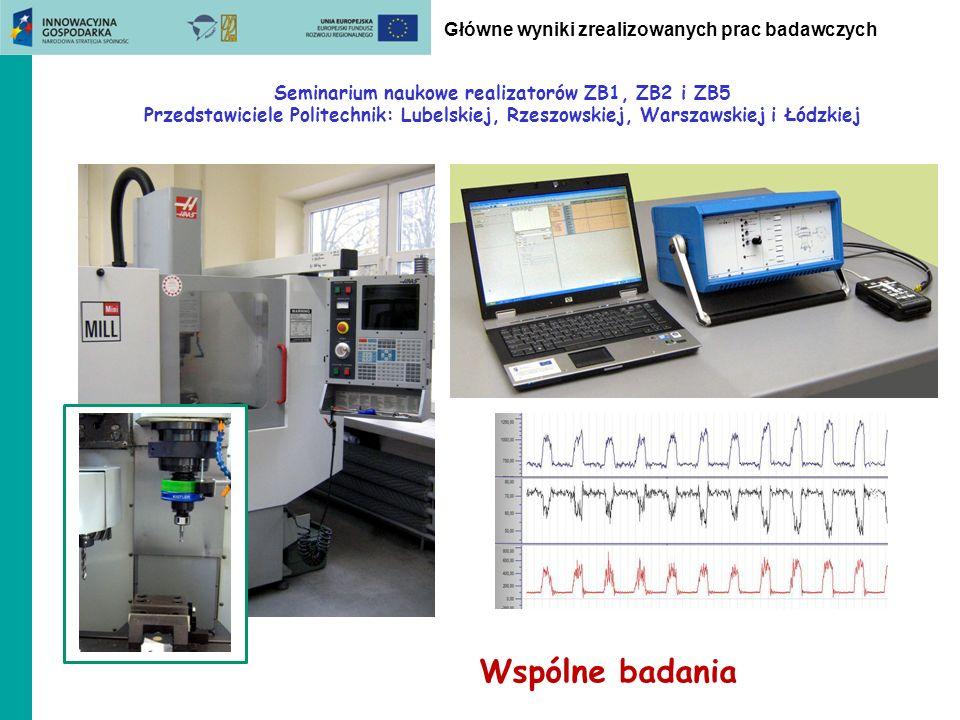 Główne wyniki zrealizowanych prac badawczych Seminarium naukowe realizatorów ZB1, ZB2 i ZB5 Przedstawiciele Politechnik: Lubelskiej, Rzeszowskiej, War