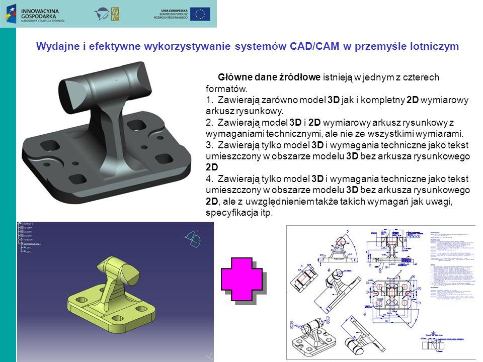 Wydajne i efektywne wykorzystywanie systemów CAD/CAM w przemyśle lotniczym Główne dane źródłowe istnieją w jednym z czterech formatów. 1.Zawierają zar