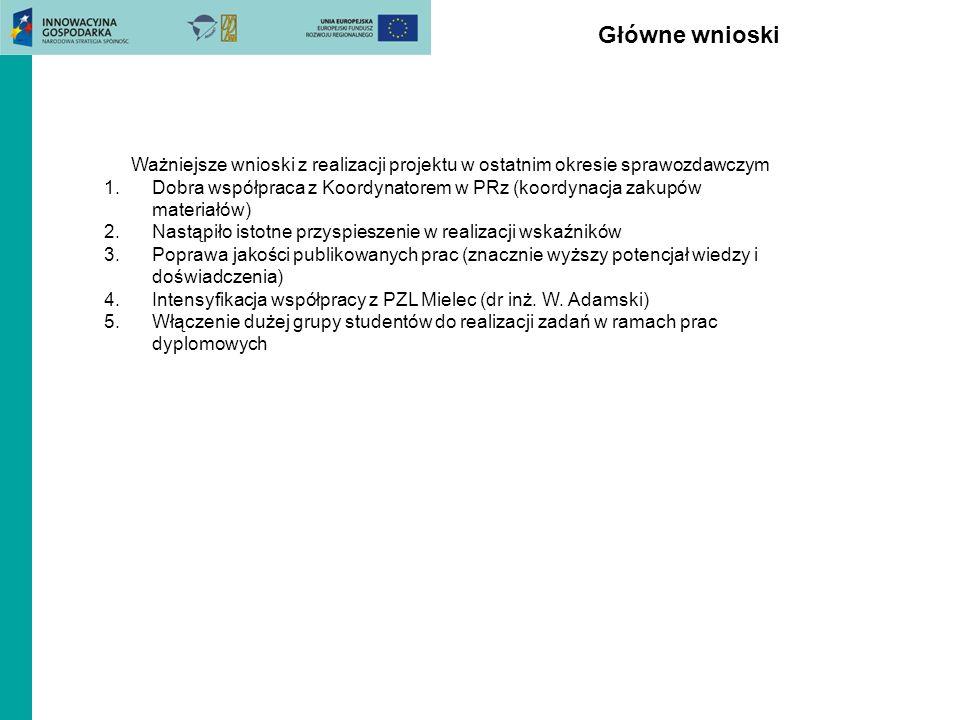 Główne wnioski Ważniejsze wnioski z realizacji projektu w ostatnim okresie sprawozdawczym 1.Dobra współpraca z Koordynatorem w PRz (koordynacja zakupó