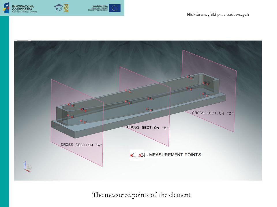 Niektóre wyniki prac badawczych The measured points of the element