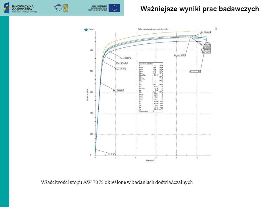 Ważniejsze wyniki prac badawczych Właściwości stopu AW 7075 określone w badaniach doświadczalnych