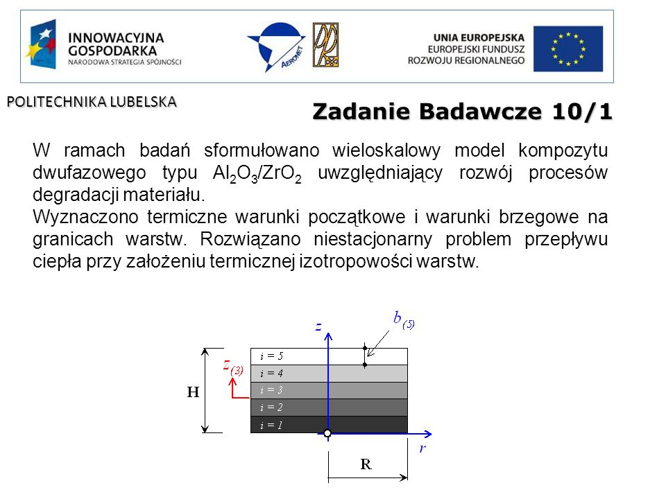 Zadanie Badawcze 10/1 W ramach badań sformułowano wieloskalowy model kompozytu dwufazowego typu Al 2 O 3 /ZrO 2 uwzględniający rozwój procesów degrada