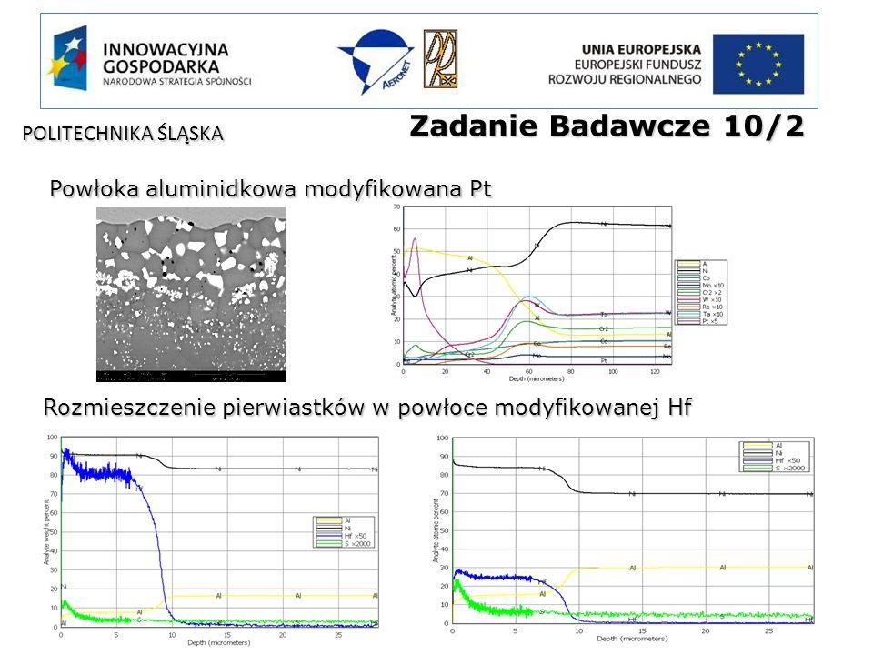 Zadanie Badawcze 10/2 Powłoka aluminidkowa modyfikowana Pt Rozmieszczenie pierwiastków w powłoce modyfikowanej Hf POLITECHNIKA ŚLĄSKA