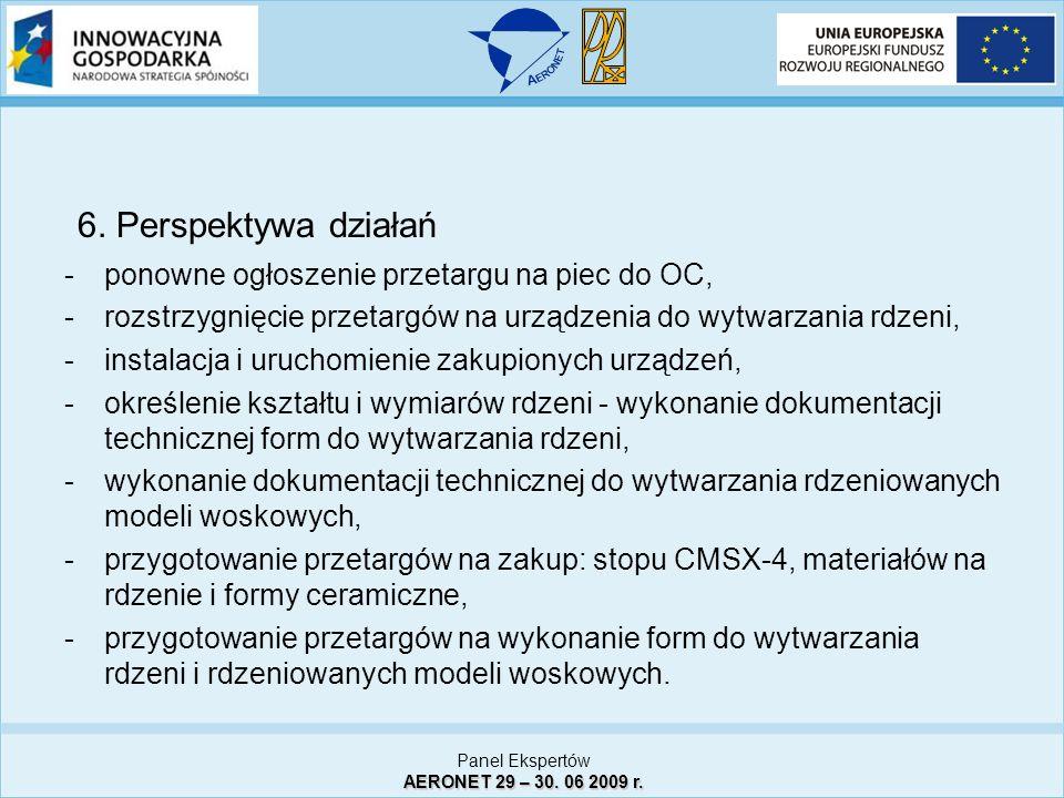 6. Perspektywa działań -ponowne ogłoszenie przetargu na piec do OC, -rozstrzygnięcie przetargów na urządzenia do wytwarzania rdzeni, -instalacja i uru