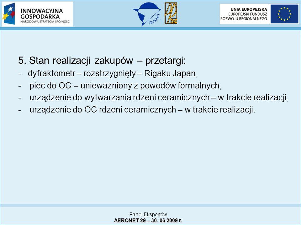 5. Stan realizacji zakupów – przetargi: - dyfraktometr – rozstrzygnięty – Rigaku Japan, -piec do OC – unieważniony z powodów formalnych, -urządzenie d