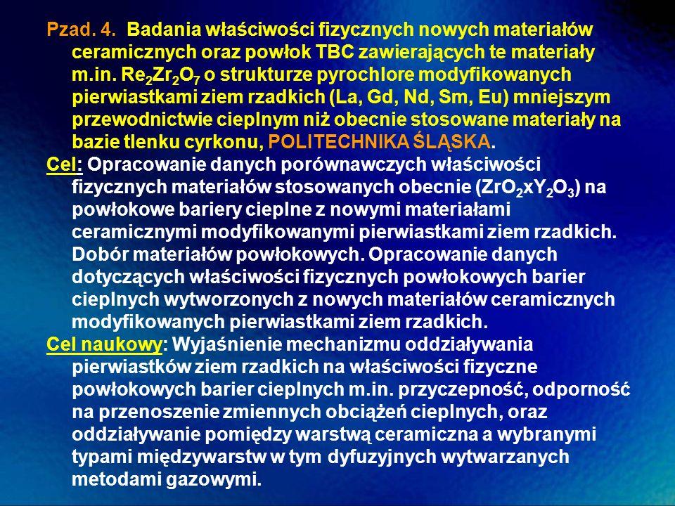 Pzad. 4. Badania właściwości fizycznych nowych materiałów ceramicznych oraz powłok TBC zawierających te materiały m.in. Re 2 Zr 2 O 7 o strukturze pyr
