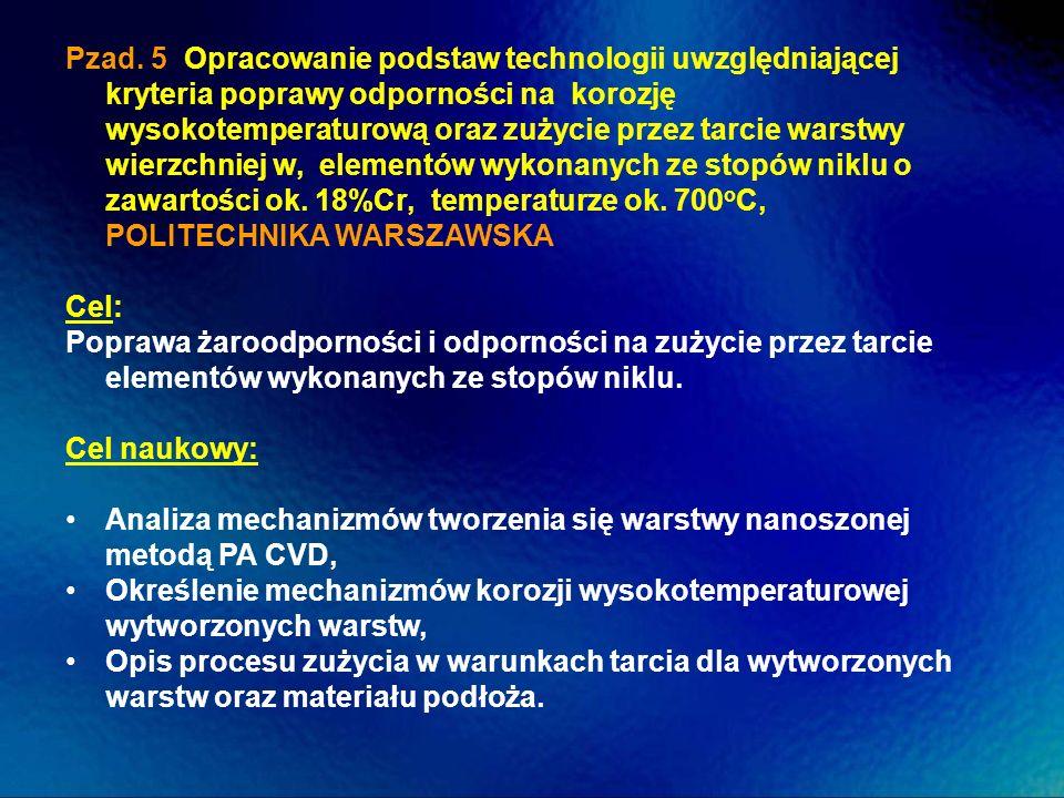 Pzad. 5 Opracowanie podstaw technologii uwzględniającej kryteria poprawy odporności na korozję wysokotemperaturową oraz zużycie przez tarcie warstwy w