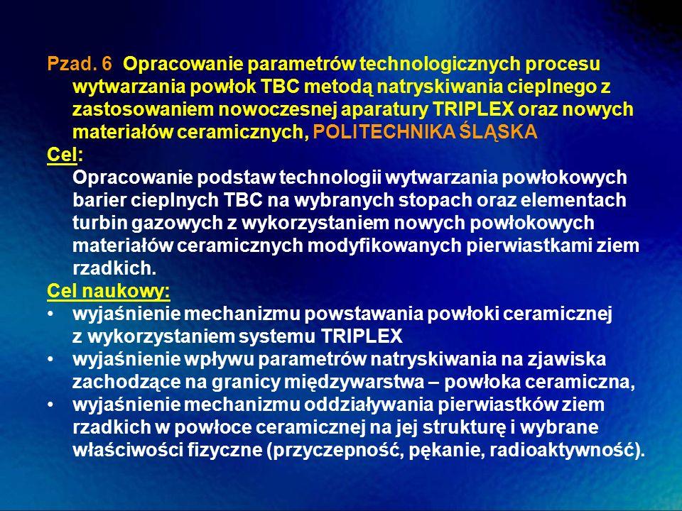 Pzad. 6 Opracowanie parametrów technologicznych procesu wytwarzania powłok TBC metodą natryskiwania cieplnego z zastosowaniem nowoczesnej aparatury TR